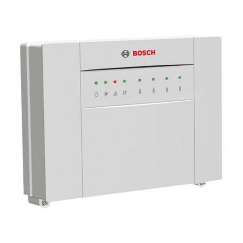 Automatizare Bosch ICM